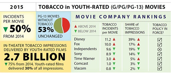 youth-rated-movie3